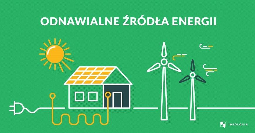 II Nabór wniosków o grant oraz dotację na montaż instalacji odnawialnych źródeł energii